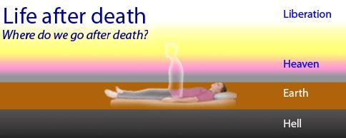 life after death research paper